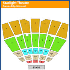 Starlight Theatre Events And Concerts In Kansas City