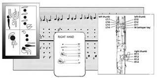 Bassoon Trill Chart Bassoon Resource Fingering Charts