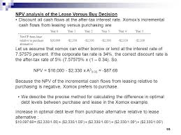 lease or buy calculation leasing corporation lease both short term and long term rental
