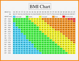 Weight Chart For Teenage Females Child Bmi Chart For Girls Or Weight Chart For Teens Tikir