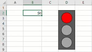 Traffic Signal Timing Chart Create A Dynamic Traffic Light Visual For Your Excel