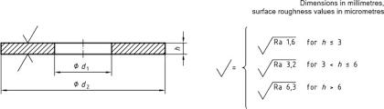 Metric Washer Sizes Chart Standard Metric Flat Washer Dimensions Sizes Chart