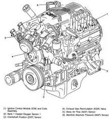 similiar mustang engine diagram keywords engine diagram together pontiac 3 8 v6 engine diagram