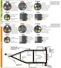 5 pin boat trailer wiring diagram 7