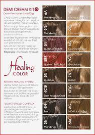 Unique Argan Oil Hair Color 7n Gallery Of Hair Color Style
