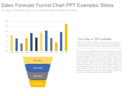 Sales Forecast Chart Template Sales Forecast Funnel Chart Ppt Examples Slides Powerpoint