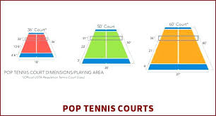 sport court dimensions. Delighful Dimensions Sport Court Dimensions Squash  Intended Sport Court Dimensions T