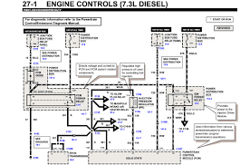 ford f250 super duty trailer wiring diagram wirdig 1996 ford ranger abs system diagrams in addition ford focus reverse