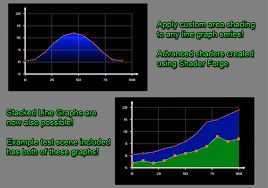 X And Y Graph Maker Graph Maker Asset Store