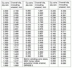 Pair Coil Size Chart Output Trans Pp Calc 4
