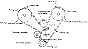 solved we need diagram of timing fixya we need diagram of timing 0b396e1 gif