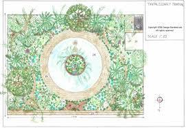 garden layout plans. Elegant Tropical Garden Plan By Plans Layout G
