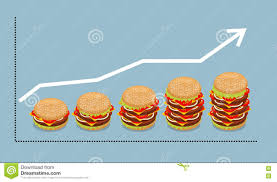 Graph Hamburger Growth Of Consumption Of Fast Food