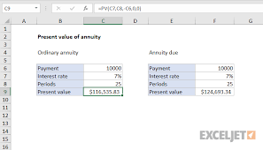 Annuity Factor Chart Excel Formula Present Value Of Annuity Exceljet