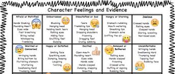 Feelings Vocabulary Chart Emoji Character Feelings List Vocabulary From Staar