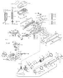 Amusing minn kota wiring diagram ideas best image wire binvm us