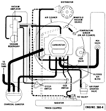 1976 dodge aspen wiring diagram 1976 discover your wiring 1979 dodge 318 engine diagram