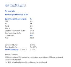 Us Bank Subordination Agreement Form Lovely What Is Ktt Wire ...