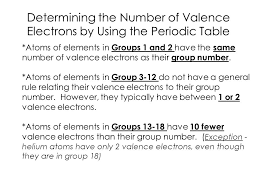 Valence Electrons & Diagraming Elements Chemical Bond A force of ...