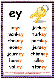 Click on the category or resource type below to find printable phonics worksheets and teaching activities. Ey Words English Phonics Phonics Posters Phonics Words
