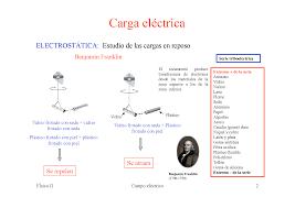 Campo Eléctrico - Ejercicios de Física - Docsity
