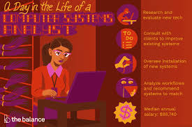 Computer System Analyst Computer Systems Analyst Job Description Salary Skills More