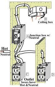 1000 idées sur le thème wire switch sur câblage électrique how to wire switches