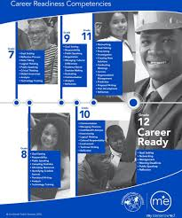 Cincinnati Public Schools High School Course Guide Pdf