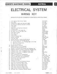 turn signal switch kenworth kw elec a 1 1024x768 jpg
