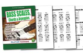 bass scales wall chart bass scales chart a free printable bass guitar scales