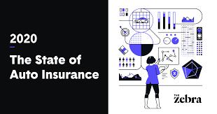 The zebra insurance comparison website was founded by by joshua dziabiak and adam lyons. Hilo Car Insurance