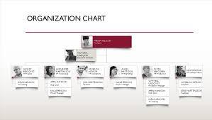 Web Organization Chart Minimal Organization Chart