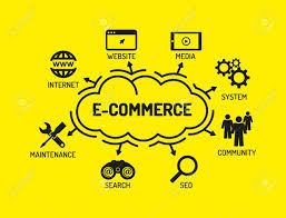 E Commerce Chart E Commerce Chart With Keywords And Icons On Yellow Background