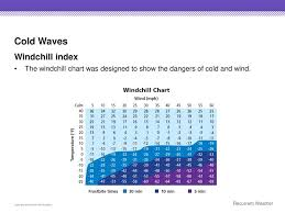 Cold Index Chart Section 4 Recurrent Weather Ppt Download