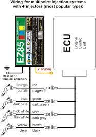 cartsdiscount golf cart accessories club yamaha diagram circuit wiring on wiring diagrams e85 conversion kits