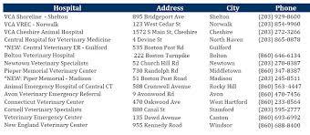 Emergency List Ct 24 Hour Animal Hospitals
