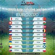 جدول مواعيد مباريات كأس الأمم الاوروبية يورو 2021 وترتيب الفرق - خمس خطوات