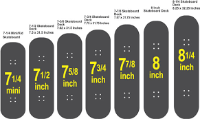 What Size Of Skateboard Should I Get All Thing About