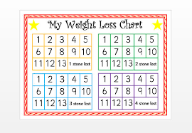 Fun Weight Loss Chart Printable Weight Loss Online Charts Collection