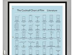 The Cocktail Chart Of Film Literature New Print From Pop Chart Lab Famous Cocktails Of Fictional