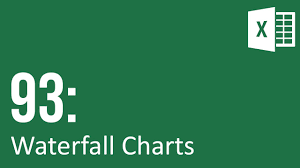 Creating Waterfall Charts In Excel 2013