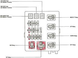 2000 toyota taa fuse box diagram diagram wiring diagrams for diy 2006 toyota corolla fuse box diagram at 2005 Toyota Corolla Fuse Box Diagram