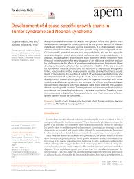 Pdf Development Of Disease Specific Growth Charts In Turner