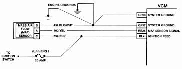 mass air flow sensor wiring diagram fresh maf mass air flow sensor bosch mass air flow sensor wiring diagram mass air flow sensor wiring diagram unique mass air flow sensor wiring diagram 0996b43f8021e0d3 s adorable