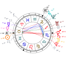 Astrology And Natal Chart Of Olly Murs Born On 1984 05 14