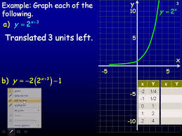 transformations of exponential functions part 1