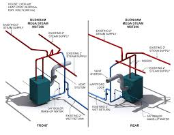 similiar boiler plumbing diagram keywords condensing boiler piping diagram steam boiler piping diagram