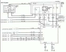 2005 ford f150 stereo wiring schematic wiring diagram 1998 ford f150 radio wiring coloring diagrams