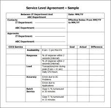 help desk service level agreement template help desk sla for it support help desk service level agreement