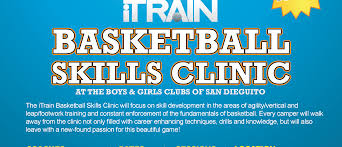 basketball training flyer template free flyer template word complete guide example